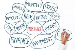 Fixed Mortgage   Q & A
